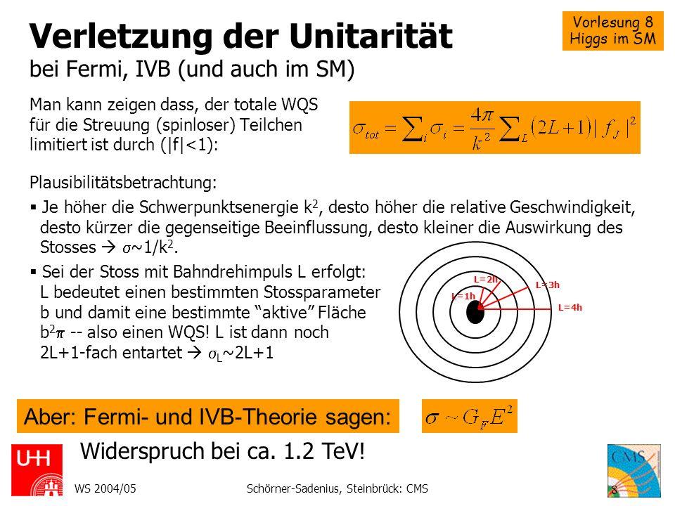 Vorlesung 8 Higgs im SM WS 2004/05Schörner-Sadenius, Steinbrück: CMS 8 Verletzung der Unitarität bei Fermi, IVB (und auch im SM) Man kann zeigen dass,