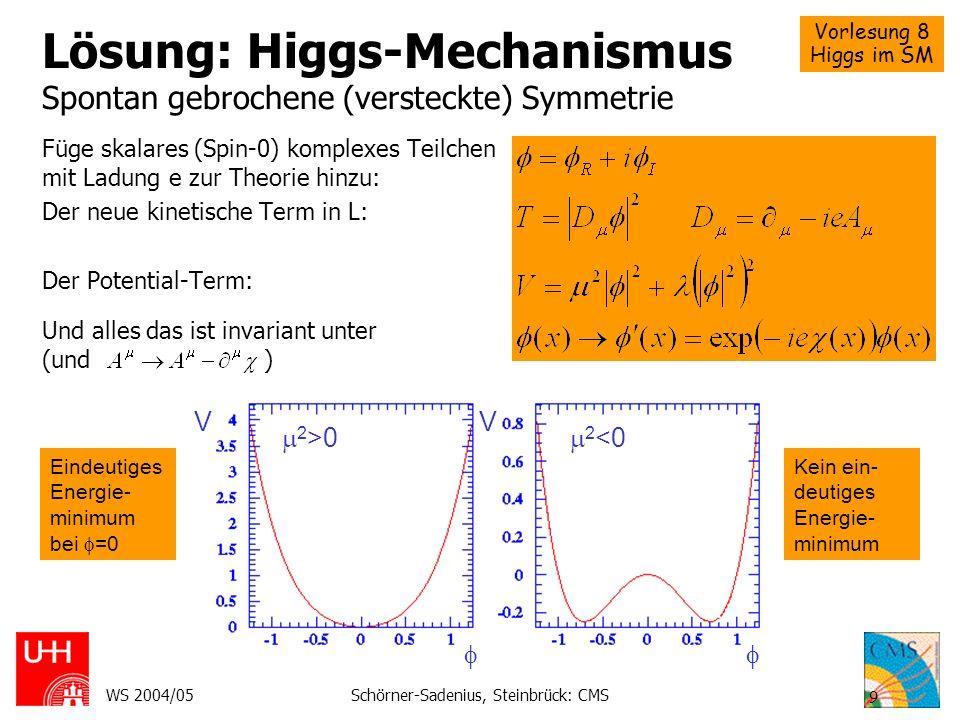 Vorlesung 8 Higgs im SM WS 2004/05Schörner-Sadenius, Steinbrück: CMS 9 Lösung: Higgs-Mechanismus Spontan gebrochene (versteckte) Symmetrie Füge skalar