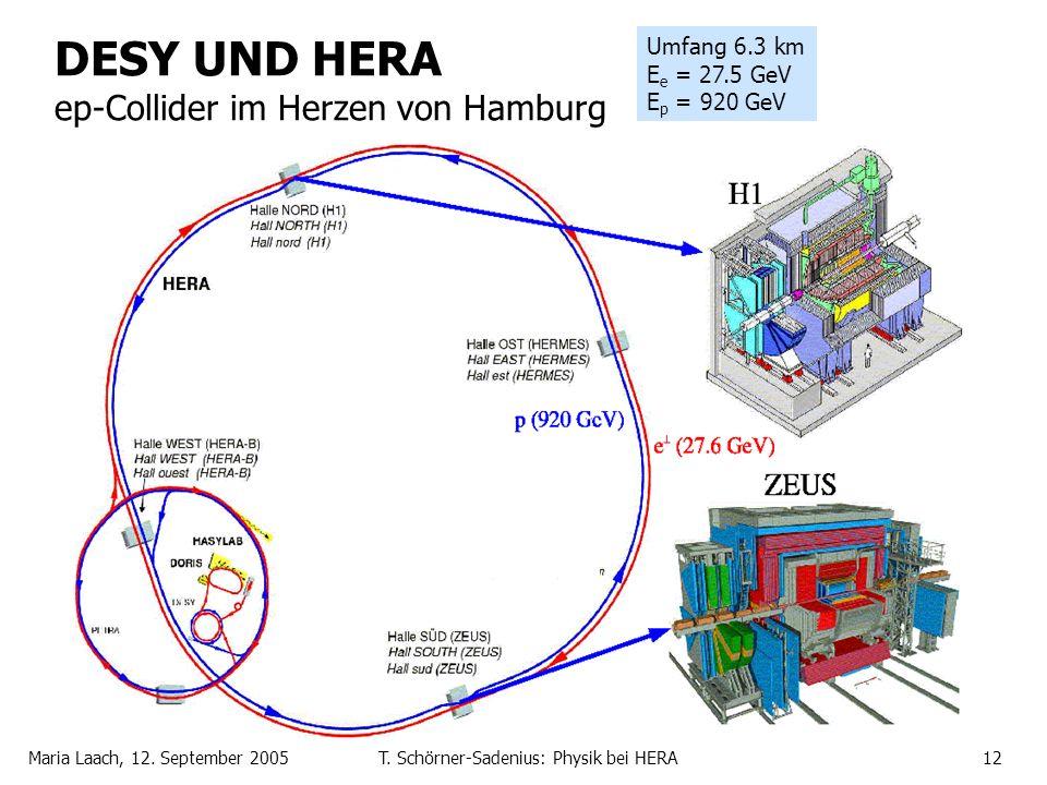 Maria Laach, 12. September 2005T. Schörner-Sadenius: Physik bei HERA12 DESY UND HERA ep-Collider im Herzen von Hamburg Umfang 6.3 km E e = 27.5 GeV E