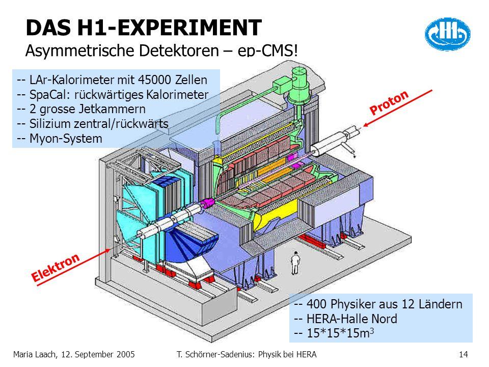 Maria Laach, 12. September 2005T. Schörner-Sadenius: Physik bei HERA14 DAS H1-EXPERIMENT Asymmetrische Detektoren – ep-CMS! -- LAr-Kalorimeter mit 450