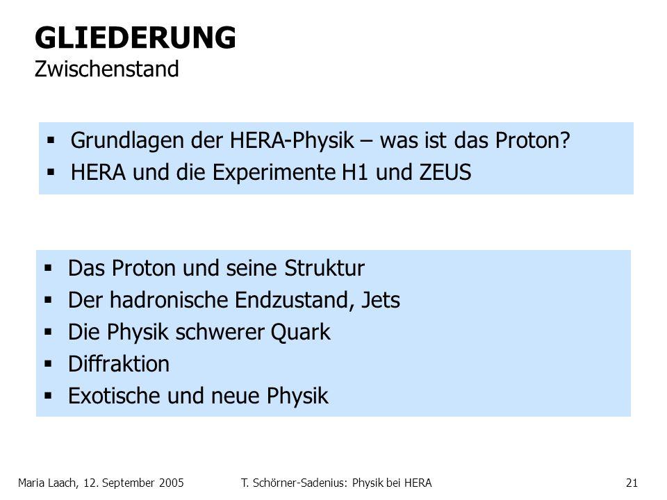 Maria Laach, 12. September 2005T. Schörner-Sadenius: Physik bei HERA21 GLIEDERUNG Zwischenstand Das Proton und seine Struktur Der hadronische Endzusta