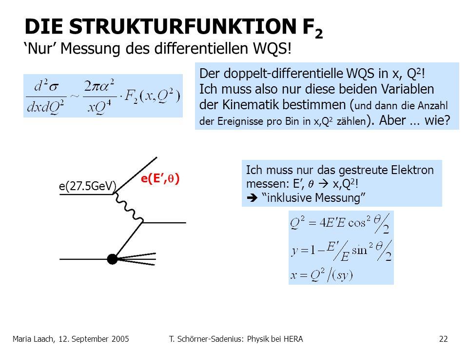 Maria Laach, 12. September 2005T. Schörner-Sadenius: Physik bei HERA22 DIE STRUKTURFUNKTION F 2 Nur Messung des differentiellen WQS! Der doppelt-diffe