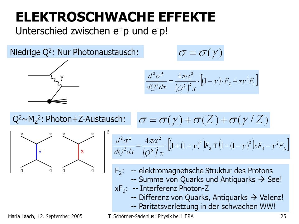 Maria Laach, 12. September 2005T. Schörner-Sadenius: Physik bei HERA25 ELEKTROSCHWACHE EFFEKTE Unterschied zwischen e + p und e - p! Niedrige Q 2 : Nu