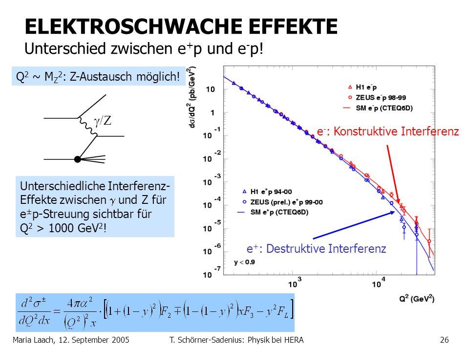 Maria Laach, 12. September 2005T. Schörner-Sadenius: Physik bei HERA26 ELEKTROSCHWACHE EFFEKTE Unterschied zwischen e + p und e - p! Unterschiedliche