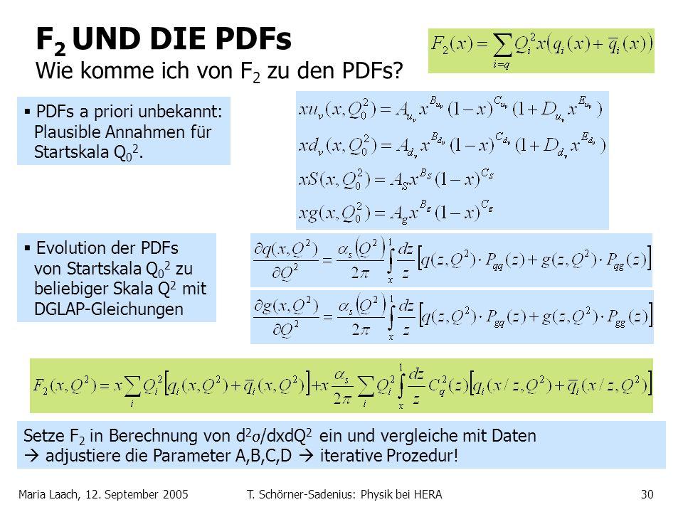 Maria Laach, 12. September 2005T. Schörner-Sadenius: Physik bei HERA30 F 2 UND DIE PDFs Wie komme ich von F 2 zu den PDFs? PDFs a priori unbekannt: Pl