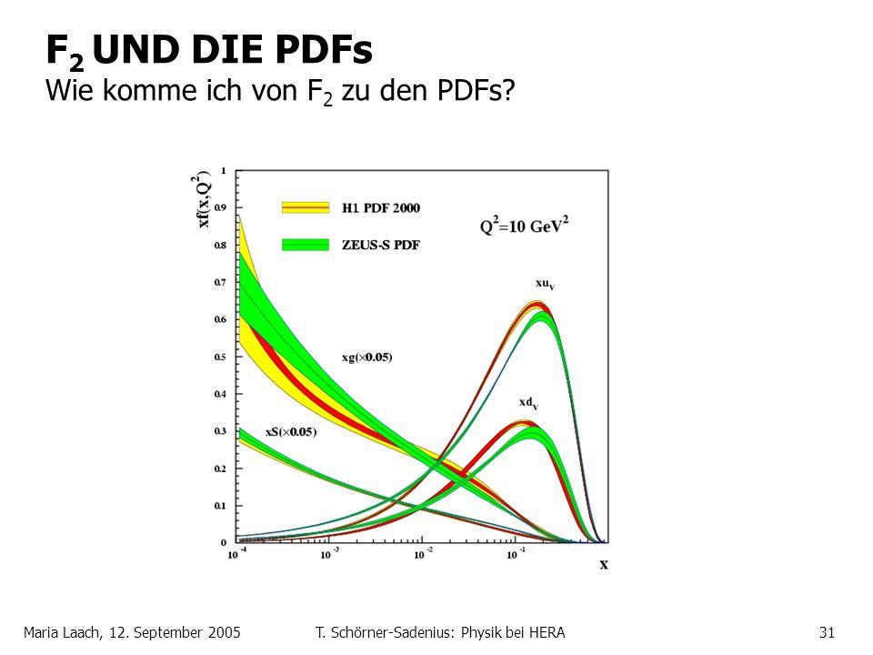 Maria Laach, 12. September 2005T. Schörner-Sadenius: Physik bei HERA31 F 2 UND DIE PDFs Wie komme ich von F 2 zu den PDFs?