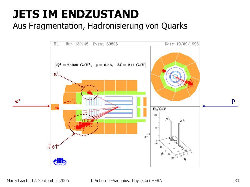 Maria Laach, 12. September 2005T. Schörner-Sadenius: Physik bei HERA33 JETS IM ENDZUSTAND Aus Fragmentation, Hadronisierung von Quarks e+e+ Jet e+e+ p
