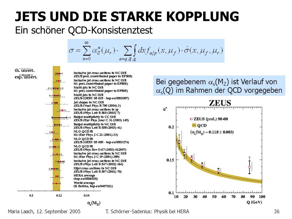 Maria Laach, 12. September 2005T. Schörner-Sadenius: Physik bei HERA36 JETS UND DIE STARKE KOPPLUNG Ein schöner QCD-Konsistenztest Bei gegebenem s (M