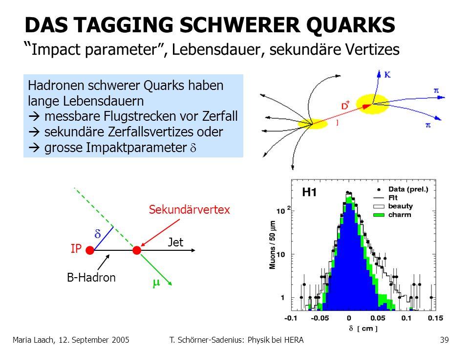 Maria Laach, 12. September 2005T. Schörner-Sadenius: Physik bei HERA39 DAS TAGGING SCHWERER QUARKS Impact parameter, Lebensdauer, sekundäre Vertizes J