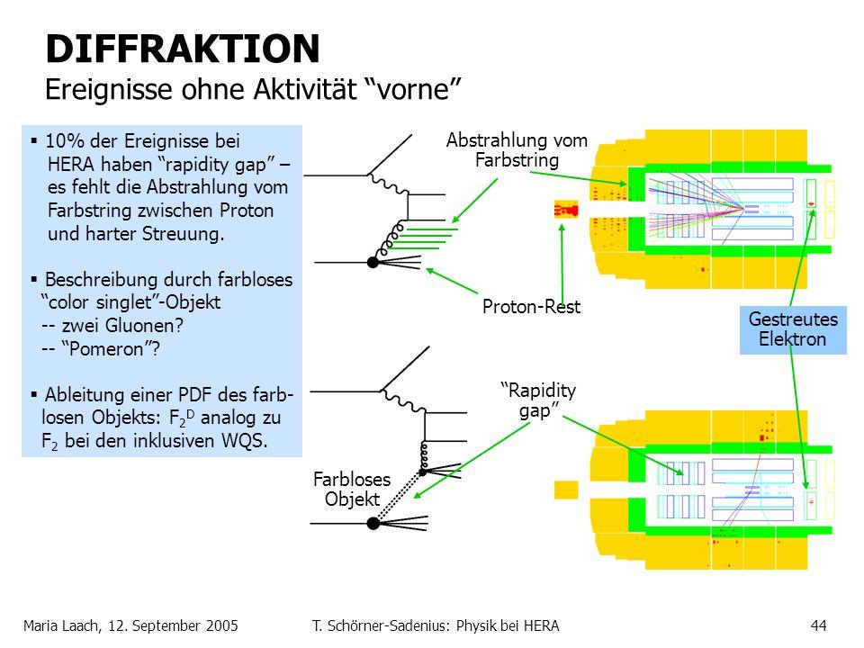 Maria Laach, 12. September 2005T. Schörner-Sadenius: Physik bei HERA44 DIFFRAKTION Ereignisse ohne Aktivität vorne Rapidity gap Farbloses Objekt Abstr