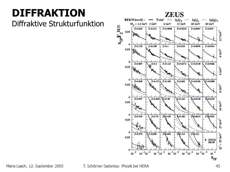 Maria Laach, 12. September 2005T. Schörner-Sadenius: Physik bei HERA45 DIFFRAKTION Diffraktive Strukturfunktion