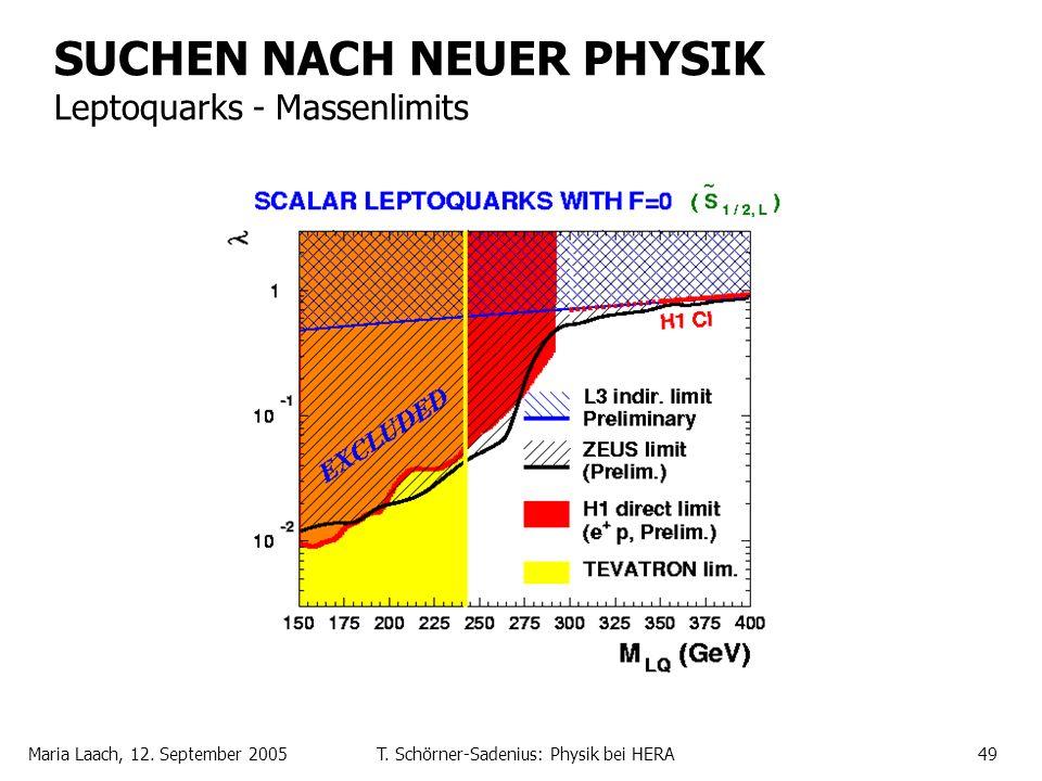 Maria Laach, 12. September 2005T. Schörner-Sadenius: Physik bei HERA49 SUCHEN NACH NEUER PHYSIK Leptoquarks - Massenlimits