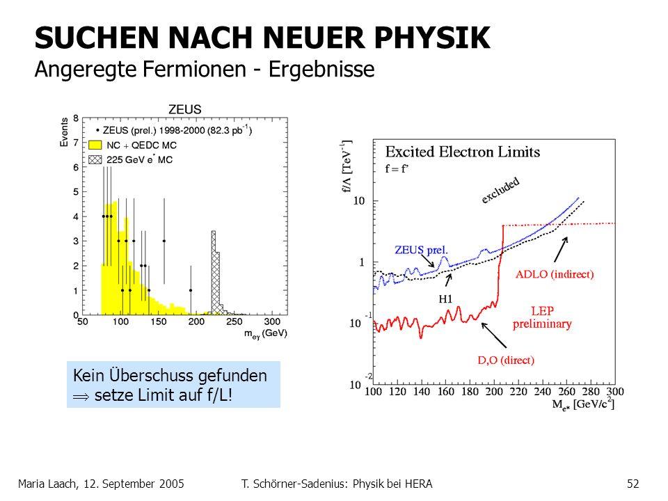 Maria Laach, 12. September 2005T. Schörner-Sadenius: Physik bei HERA52 SUCHEN NACH NEUER PHYSIK Angeregte Fermionen - Ergebnisse Kein Überschuss gefun