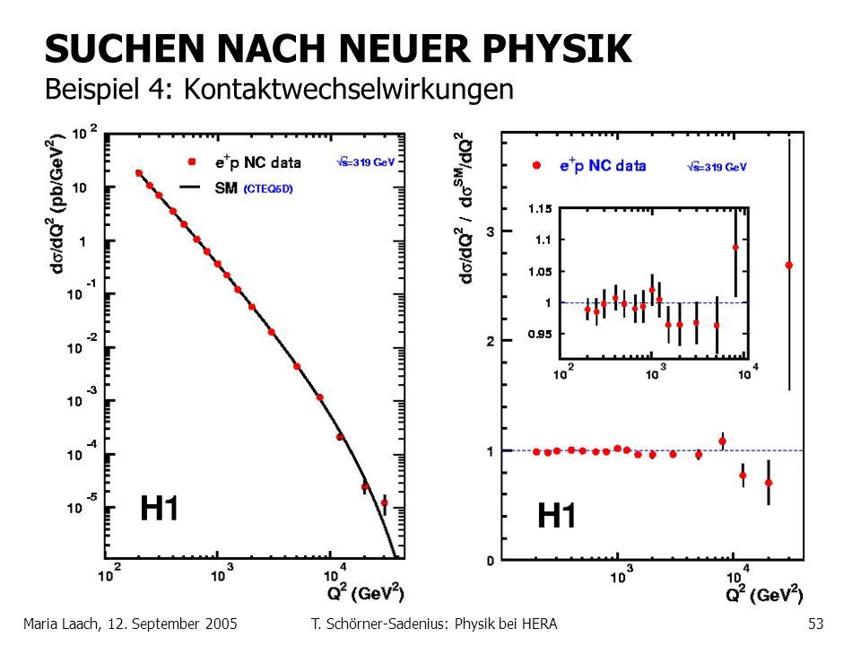 Maria Laach, 12. September 2005T. Schörner-Sadenius: Physik bei HERA53 SUCHEN NACH NEUER PHYSIK Beispiel 4: Kontaktwechselwirkungen