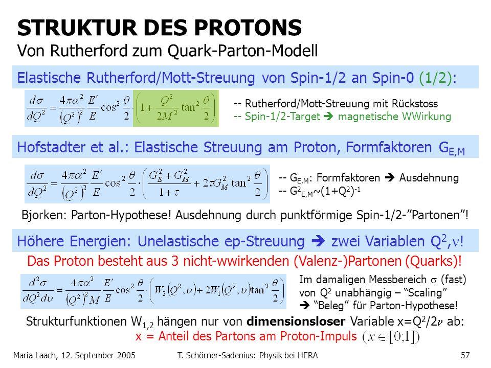 Maria Laach, 12. September 2005T. Schörner-Sadenius: Physik bei HERA57 STRUKTUR DES PROTONS Von Rutherford zum Quark-Parton-Modell Höhere Energien: Un