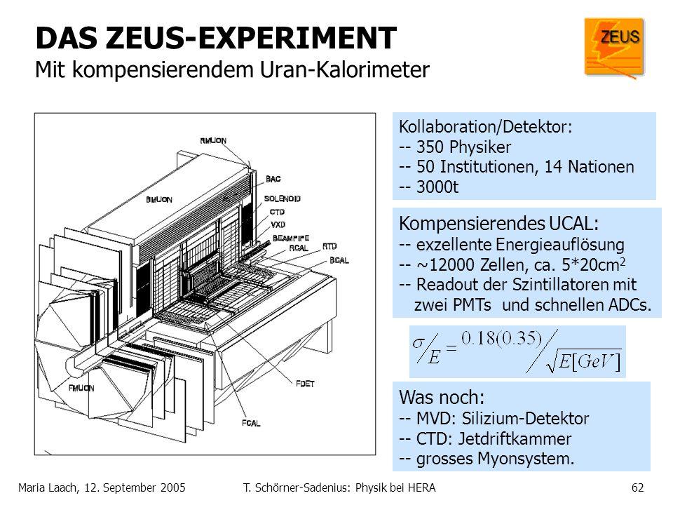 Maria Laach, 12. September 2005T. Schörner-Sadenius: Physik bei HERA62 DAS ZEUS-EXPERIMENT Mit kompensierendem Uran-Kalorimeter Kompensierendes UCAL: