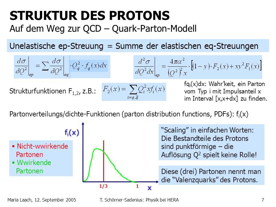 Maria Laach, 12. September 2005T. Schörner-Sadenius: Physik bei HERA7 STRUKTUR DES PROTONS Auf dem Weg zur QCD – Quark-Parton-Modell Unelastische ep-S