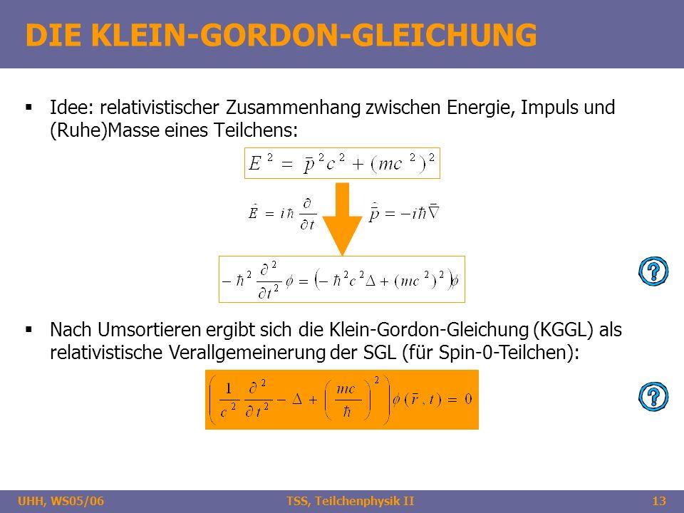 UHH, WS05/06 TSS, Teilchenphysik II13 DIE KLEIN-GORDON-GLEICHUNG Idee: relativistischer Zusammenhang zwischen Energie, Impuls und (Ruhe)Masse eines Te