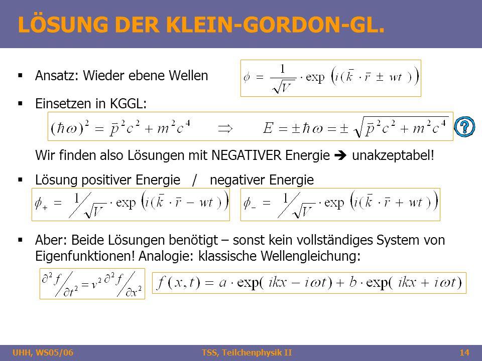 UHH, WS05/06 TSS, Teilchenphysik II14 LÖSUNG DER KLEIN-GORDON-GL. Ansatz: Wieder ebene Wellen Einsetzen in KGGL: Wir finden also Lösungen mit NEGATIVE