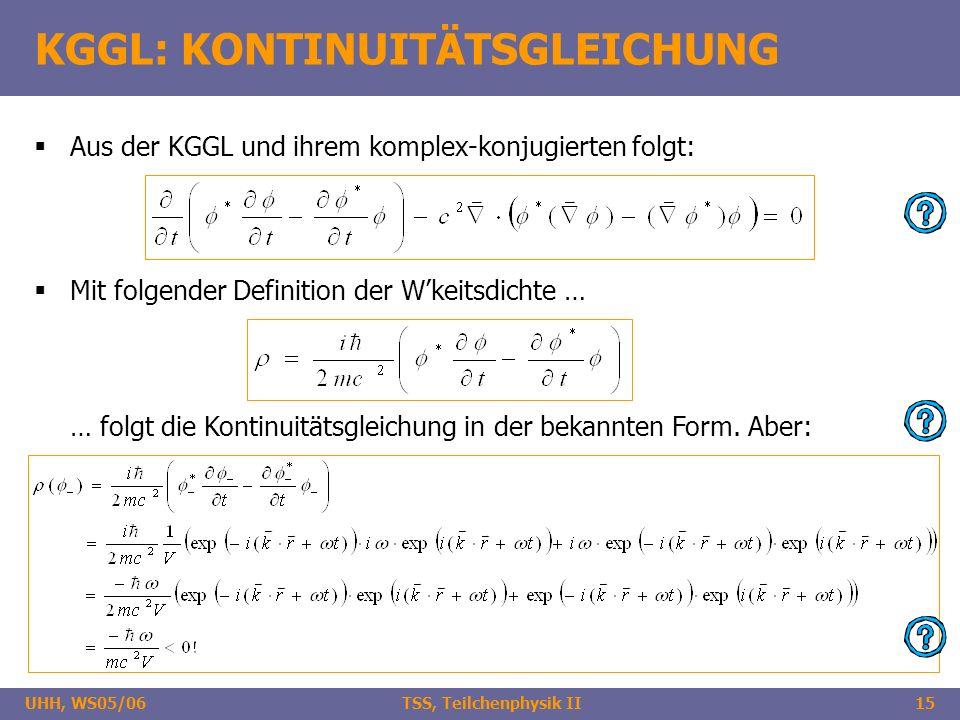 UHH, WS05/06 TSS, Teilchenphysik II15 KGGL: KONTINUITÄTSGLEICHUNG Aus der KGGL und ihrem komplex-konjugierten folgt: Mit folgender Definition der Wkei