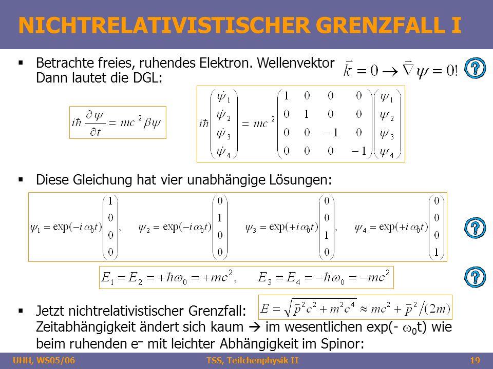 UHH, WS05/06 TSS, Teilchenphysik II19 NICHTRELATIVISTISCHER GRENZFALL I Diese Gleichung hat vier unabhängige Lösungen: Betrachte freies, ruhendes Elek