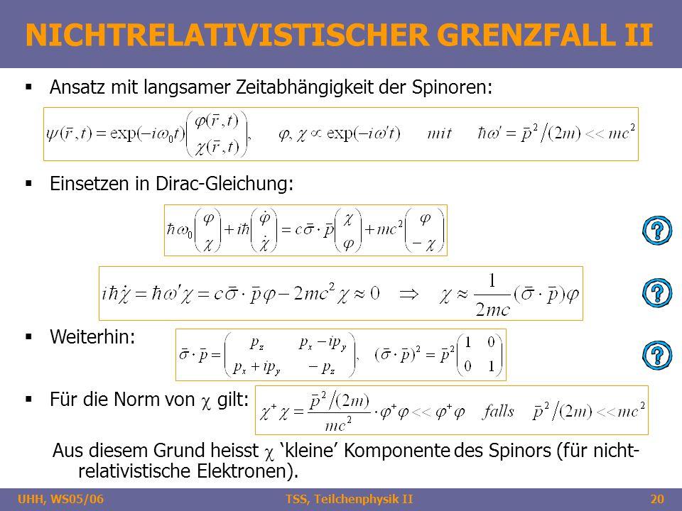 UHH, WS05/06 TSS, Teilchenphysik II20 NICHTRELATIVISTISCHER GRENZFALL II Ansatz mit langsamer Zeitabhängigkeit der Spinoren: Einsetzen in Dirac-Gleich