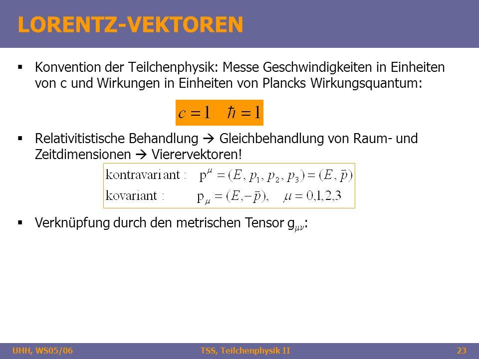 UHH, WS05/06 TSS, Teilchenphysik II23 LORENTZ-VEKTOREN Konvention der Teilchenphysik: Messe Geschwindigkeiten in Einheiten von c und Wirkungen in Einh