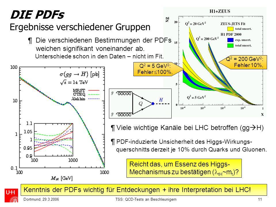 Dortmund, 29.3.2006TSS: QCD-Tests an Beschleunigern11 DIE PDFs Ergebnisse verschiedener Gruppen ¶ Die verschiedenen Bestimmungen der PDFs weichen sign