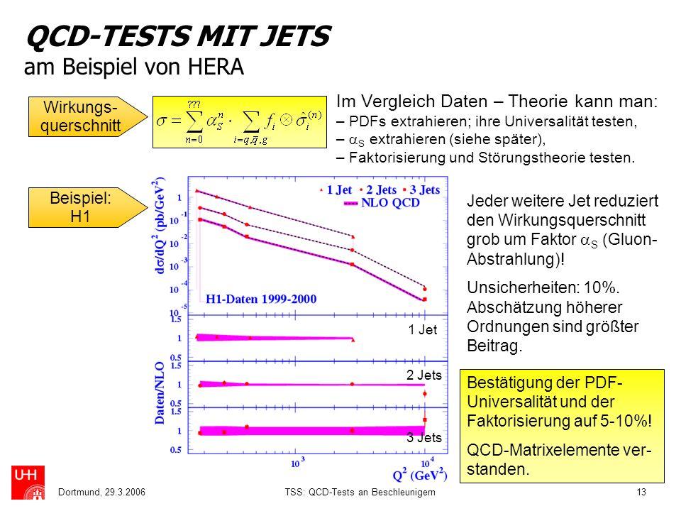 Dortmund, 29.3.2006TSS: QCD-Tests an Beschleunigern13 QCD-TESTS MIT JETS am Beispiel von HERA Wirkungs- querschnitt Im Vergleich Daten – Theorie kann