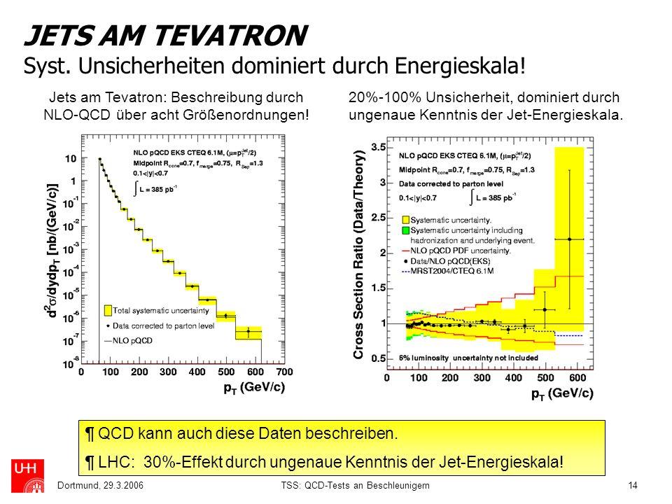 Dortmund, 29.3.2006TSS: QCD-Tests an Beschleunigern14 JETS AM TEVATRON Syst. Unsicherheiten dominiert durch Energieskala! ¶ QCD kann auch diese Daten