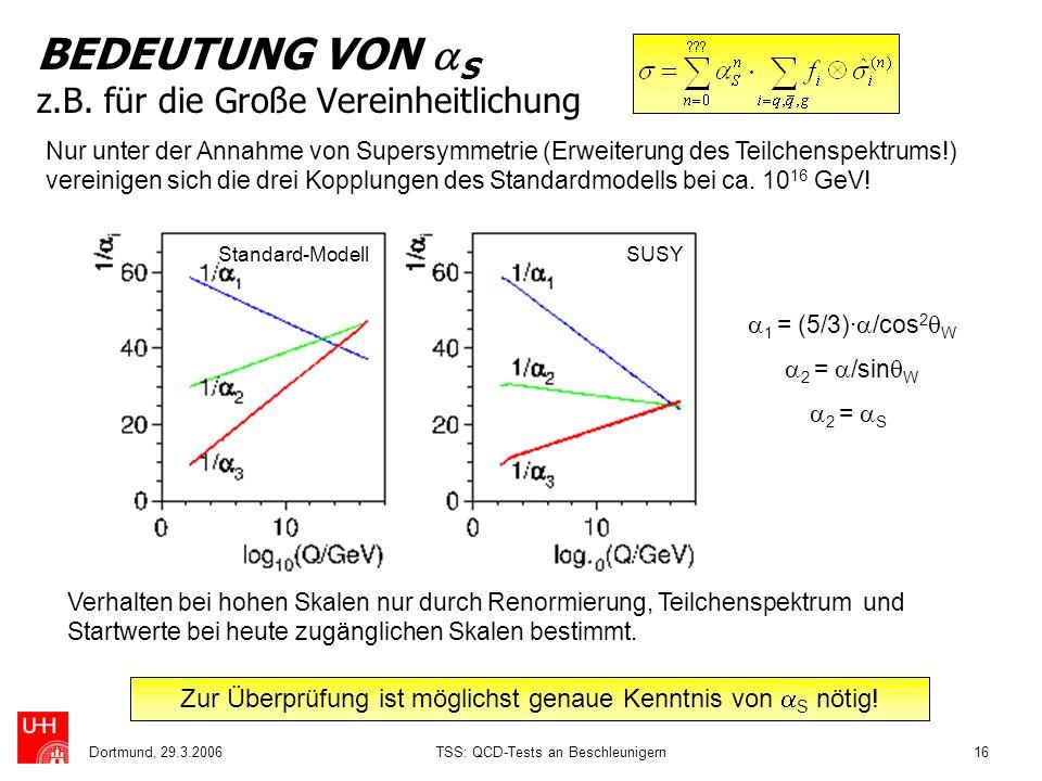 Dortmund, 29.3.2006TSS: QCD-Tests an Beschleunigern16 BEDEUTUNG VON S z.B. für die Große Vereinheitlichung Nur unter der Annahme von Supersymmetrie (E