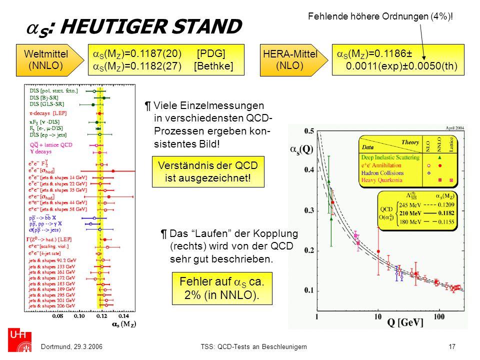 Dortmund, 29.3.2006TSS: QCD-Tests an Beschleunigern17 S : HEUTIGER STAND S (M Z )=0.1187(20) [PDG] S (M Z )=0.1182(27) [Bethke] S (M Z )=0.1186± 0.001