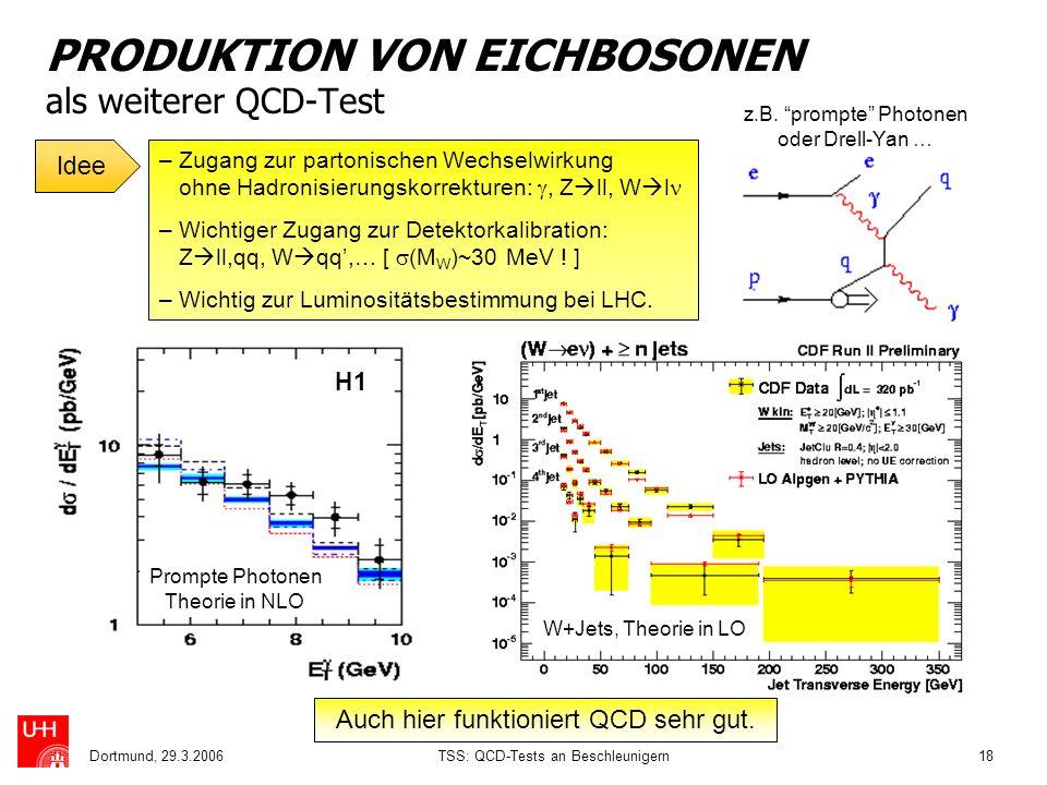 Dortmund, 29.3.2006TSS: QCD-Tests an Beschleunigern18 Prompte Photonen Theorie in NLO H1 PRODUKTION VON EICHBOSONEN als weiterer QCD-Test – Zugang zur