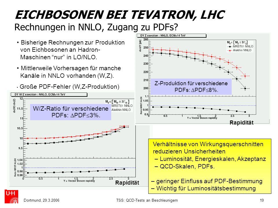 Dortmund, 29.3.2006TSS: QCD-Tests an Beschleunigern19 EICHBOSONEN BEI TEVATRON, LHC Rechnungen in NNLO, Zugang zu PDFs? Bisherige Rechnungen zur Produ