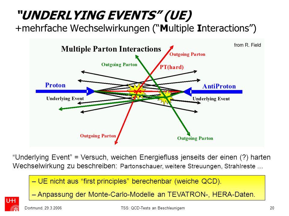 Dortmund, 29.3.2006TSS: QCD-Tests an Beschleunigern20 UNDERLYING EVENTS (UE) +mehrfache Wechselwirkungen (Multiple Interactions) Underlying Event = Ve
