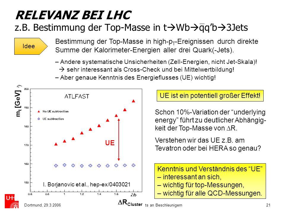 Dortmund, 29.3.2006TSS: QCD-Tests an Beschleunigern21 I. Borjanovic et al., hep-ex/0403021 R Cluster m t [GeV] RELEVANZ BEI LHC z.B. Bestimmung der To