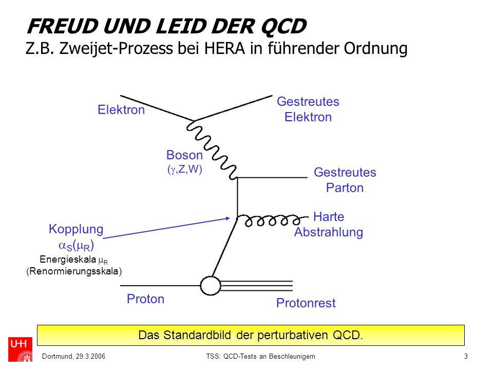 Dortmund, 29.3.2006TSS: QCD-Tests an Beschleunigern3 FREUD UND LEID DER QCD Z.B. Zweijet-Prozess bei HERA in führender Ordnung Elektron Gestreutes Ele