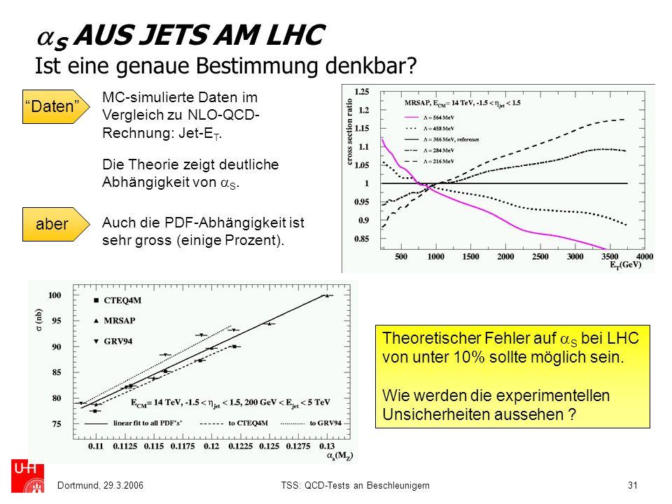 Dortmund, 29.3.2006TSS: QCD-Tests an Beschleunigern31 S AUS JETS AM LHC Ist eine genaue Bestimmung denkbar? Daten aber Theoretischer Fehler auf S bei