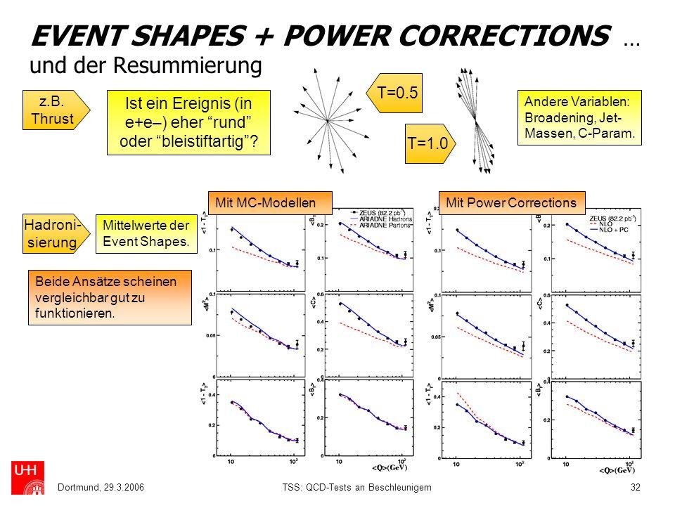 Dortmund, 29.3.2006TSS: QCD-Tests an Beschleunigern32 EVENT SHAPES + POWER CORRECTIONS … und der Resummierung Ist ein Ereignis (in e+e–) eher rund ode