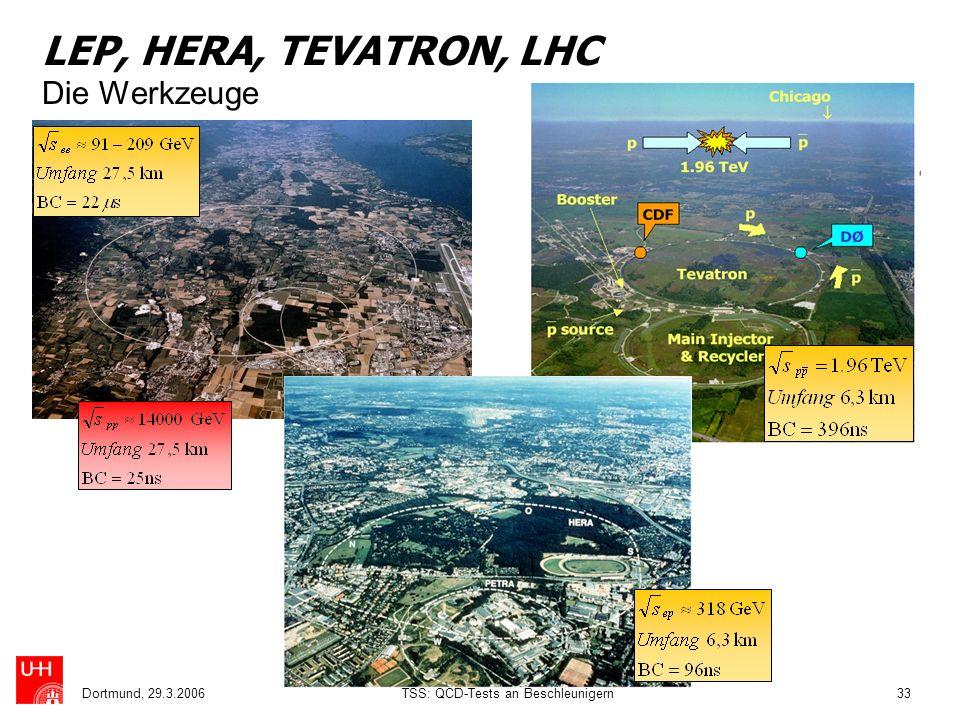 Dortmund, 29.3.2006TSS: QCD-Tests an Beschleunigern33 LEP, HERA, TEVATRON, LHC Die Werkzeuge