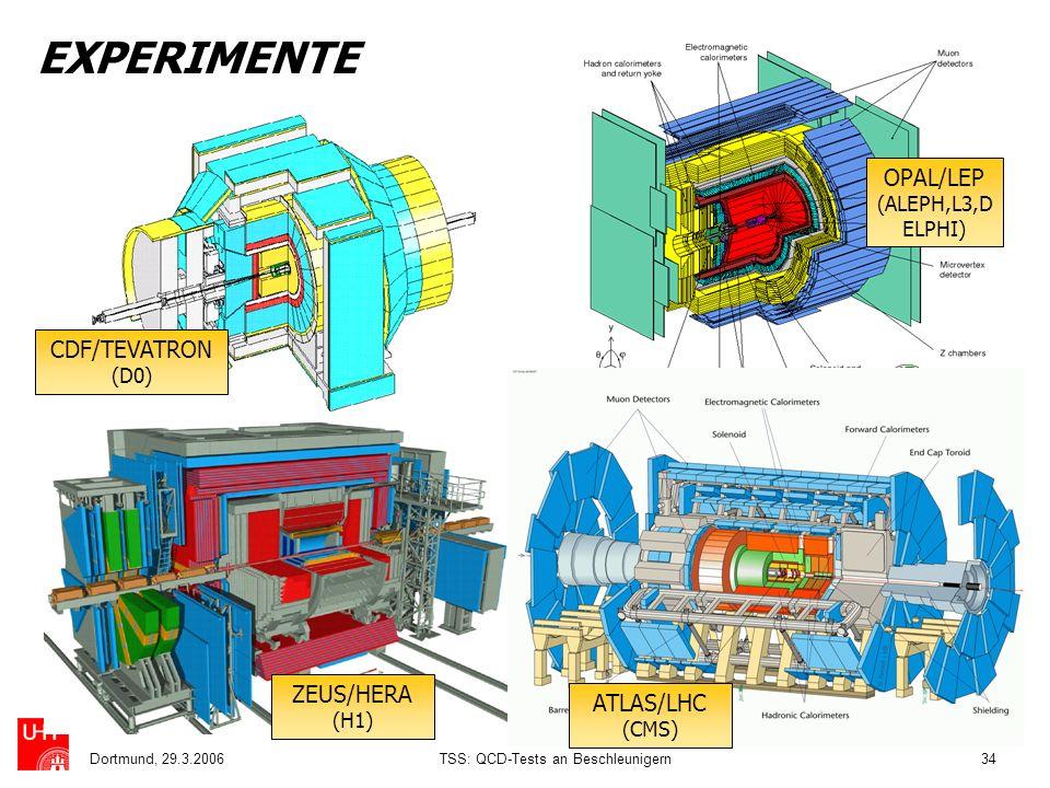 Dortmund, 29.3.2006TSS: QCD-Tests an Beschleunigern34 EXPERIMENTE CDF/TEVATRON (D0) ZEUS/HERA (H1) OPAL/LEP (ALEPH,L3,D ELPHI) ATLAS/LHC (CMS)