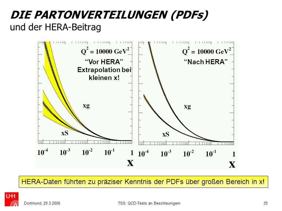 Dortmund, 29.3.2006TSS: QCD-Tests an Beschleunigern35 DIE PARTONVERTEILUNGEN (PDFs) und der HERA-Beitrag Vor HERA Extrapolation bei kleinen x! Nach HE