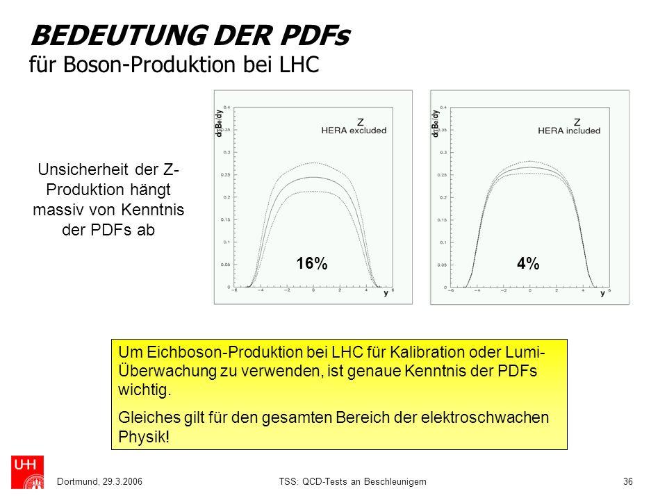 Dortmund, 29.3.2006TSS: QCD-Tests an Beschleunigern36 BEDEUTUNG DER PDFs für Boson-Produktion bei LHC 16%4% Unsicherheit der Z- Produktion hängt massi