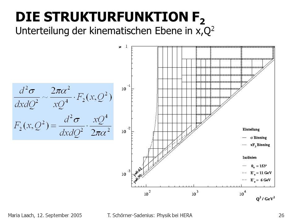 Maria Laach, 12. September 2005T. Schörner-Sadenius: Physik bei HERA26 DIE STRUKTURFUNKTION F 2 Unterteilung der kinematischen Ebene in x,Q 2