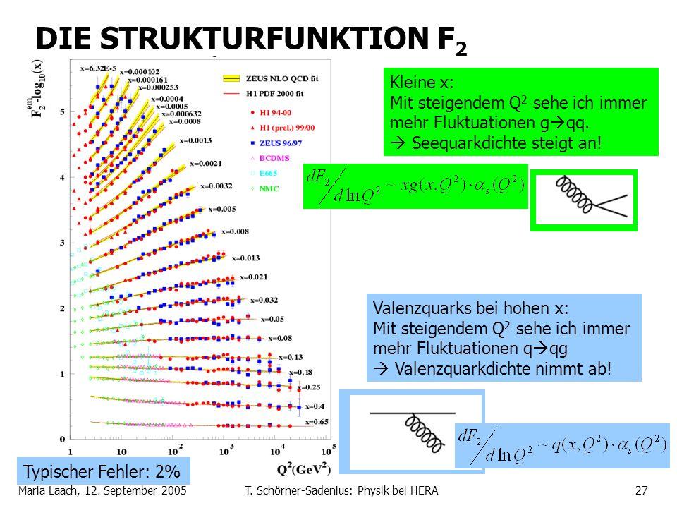 Maria Laach, 12. September 2005T. Schörner-Sadenius: Physik bei HERA27 DIE STRUKTURFUNKTION F 2 Valenzquarks bei hohen x: Mit steigendem Q 2 sehe ich