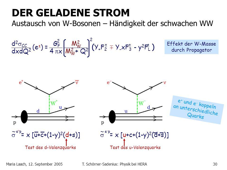 Maria Laach, 12. September 2005T. Schörner-Sadenius: Physik bei HERA30 DER GELADENE STROM Austausch von W-Bosonen – Händigkeit der schwachen WW = x [u