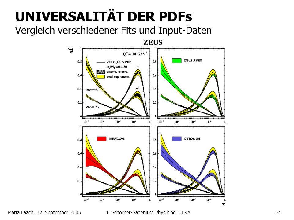 Maria Laach, 12. September 2005T. Schörner-Sadenius: Physik bei HERA35 UNIVERSALITÄT DER PDFs Vergleich verschiedener Fits und Input-Daten