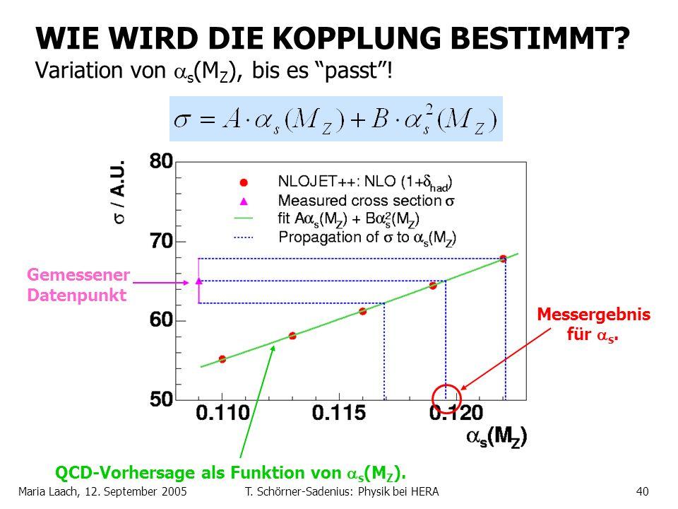 Maria Laach, 12. September 2005T. Schörner-Sadenius: Physik bei HERA40 WIE WIRD DIE KOPPLUNG BESTIMMT? Variation von s (M Z ), bis es passt! QCD-Vorhe