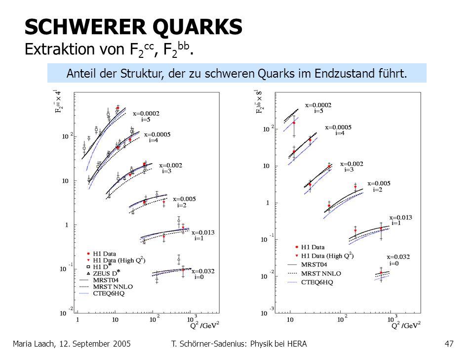 Maria Laach, 12. September 2005T. Schörner-Sadenius: Physik bei HERA47 SCHWERER QUARKS Extraktion von F 2 cc, F 2 bb. Anteil der Struktur, der zu schw