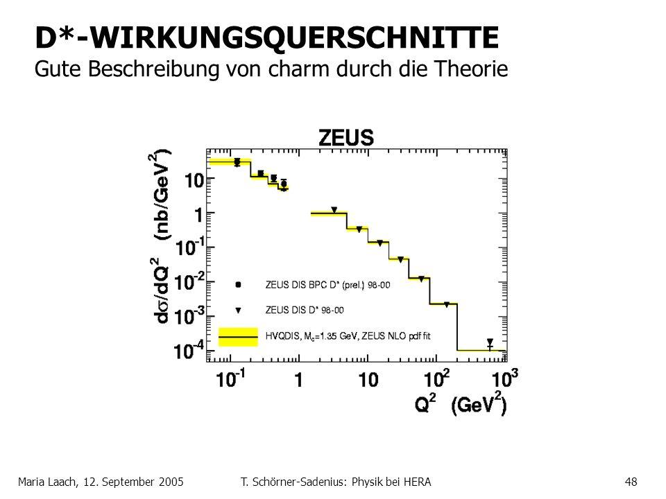Maria Laach, 12. September 2005T. Schörner-Sadenius: Physik bei HERA48 D*-WIRKUNGSQUERSCHNITTE Gute Beschreibung von charm durch die Theorie